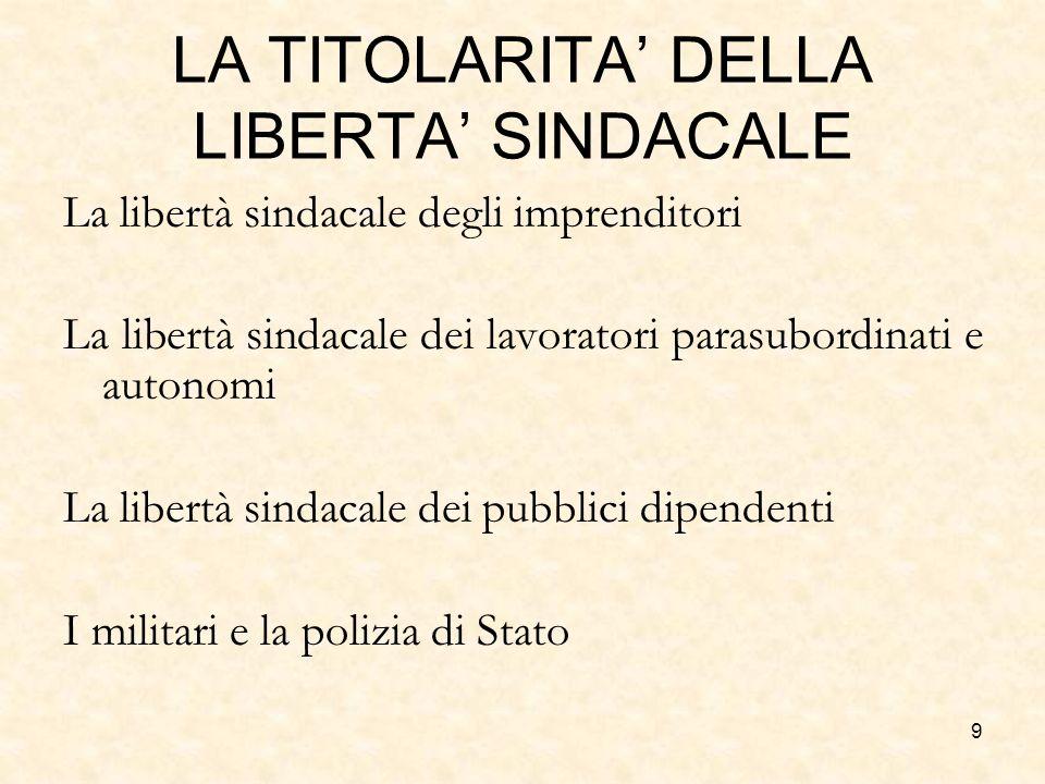 LA TITOLARITA' DELLA LIBERTA' SINDACALE
