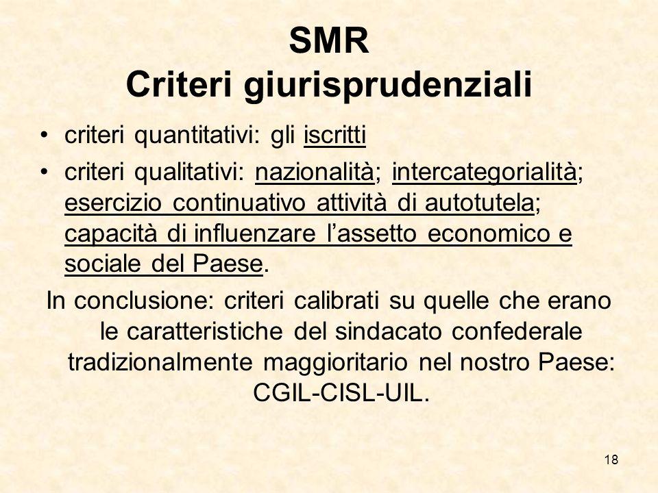 SMR Criteri giurisprudenziali