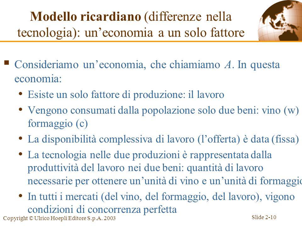 Modello ricardiano (differenze nella tecnologia): un'economia a un solo fattore