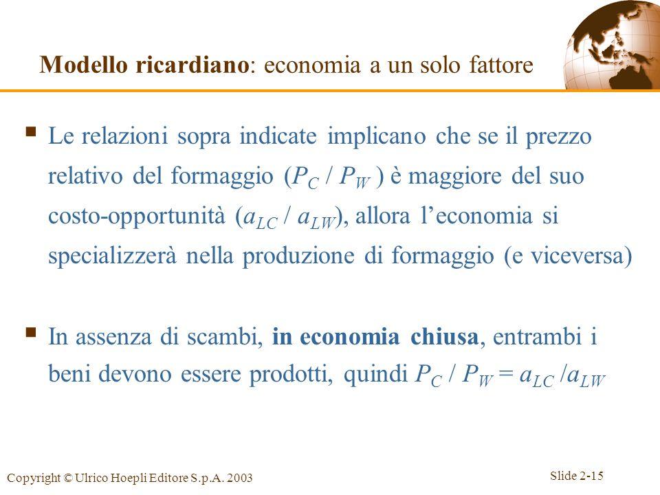 Modello ricardiano: economia a un solo fattore