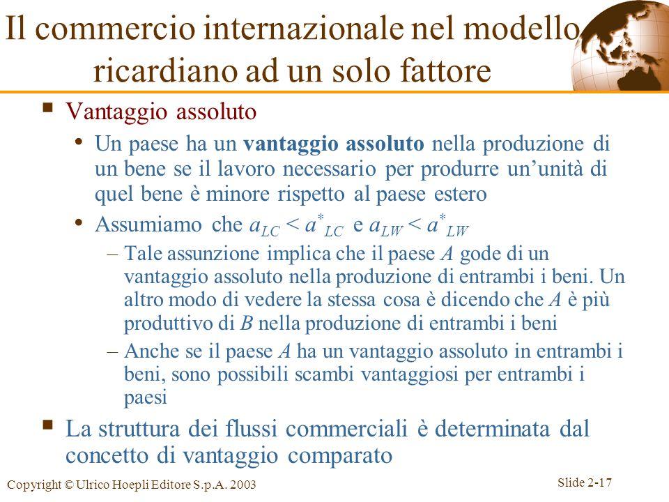 Il commercio internazionale nel modello ricardiano ad un solo fattore