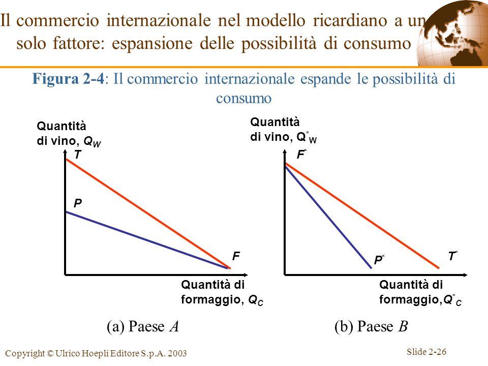 Il commercio internazionale nel modello ricardiano a un solo fattore: espansione delle possibilità di consumo
