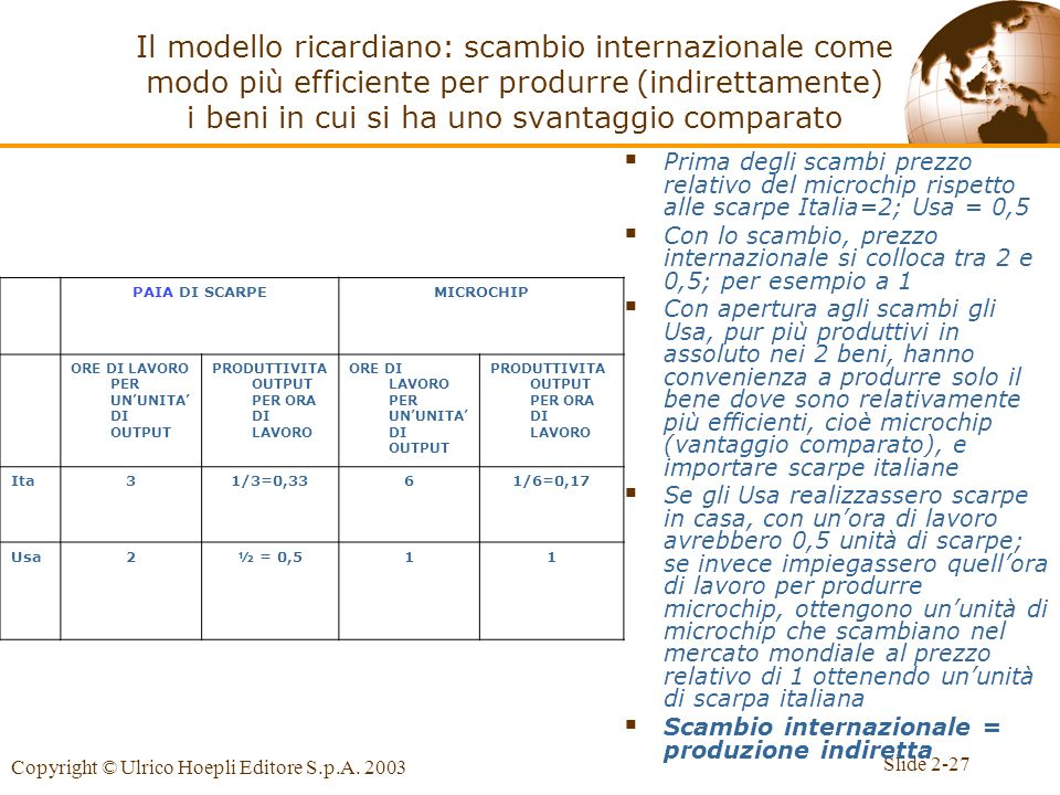 Il modello ricardiano: scambio internazionale come modo più efficiente per produrre (indirettamente) i beni in cui si ha uno svantaggio comparato