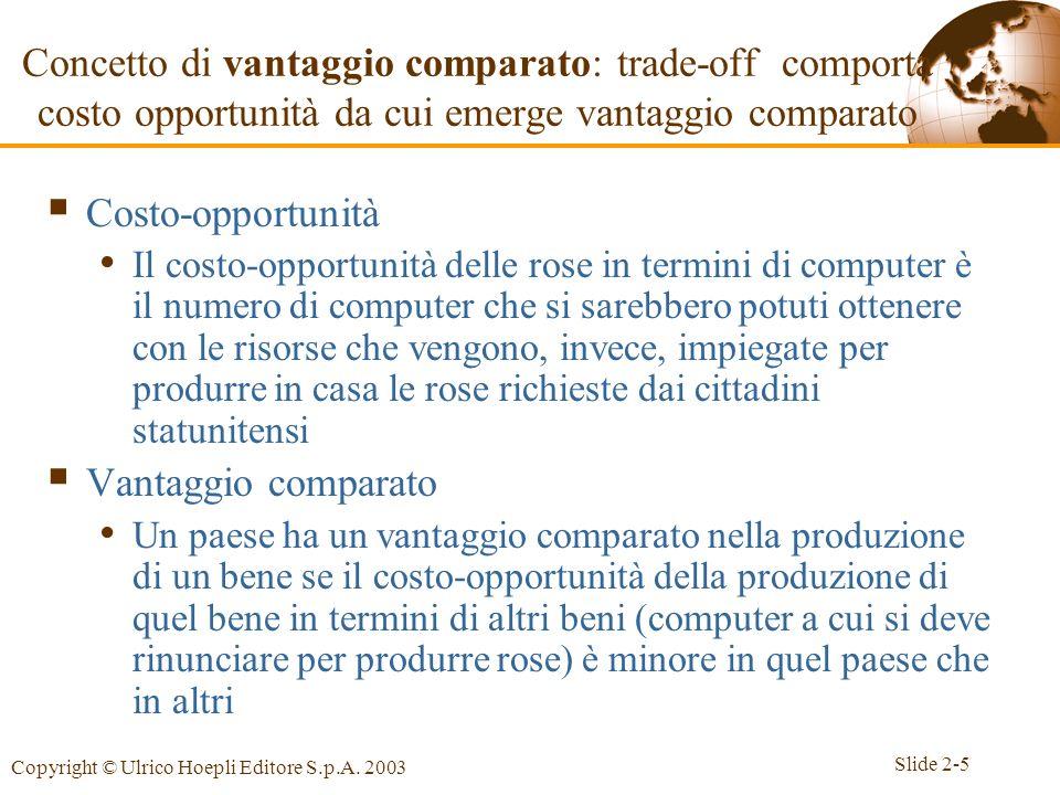 Concetto di vantaggio comparato: trade-off comporta costo opportunità da cui emerge vantaggio comparato