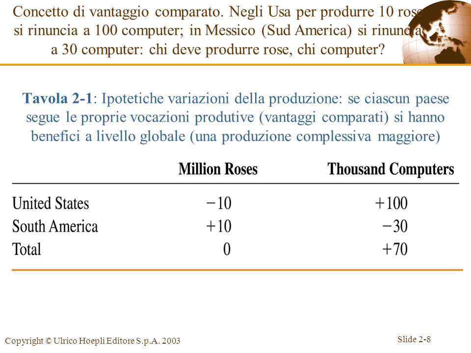 Concetto di vantaggio comparato. Negli Usa per produrre 10 rose
