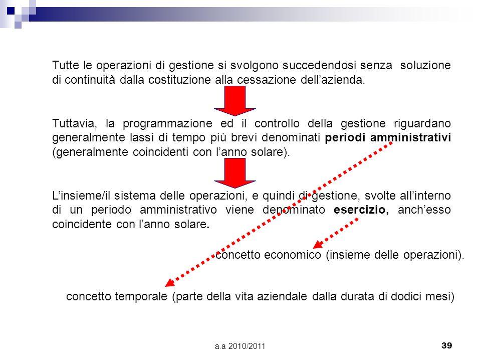 concetto economico (insieme delle operazioni).