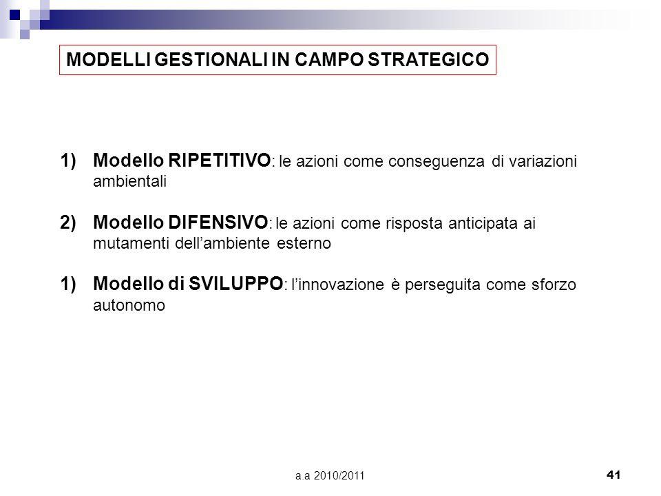 MODELLI GESTIONALI IN CAMPO STRATEGICO