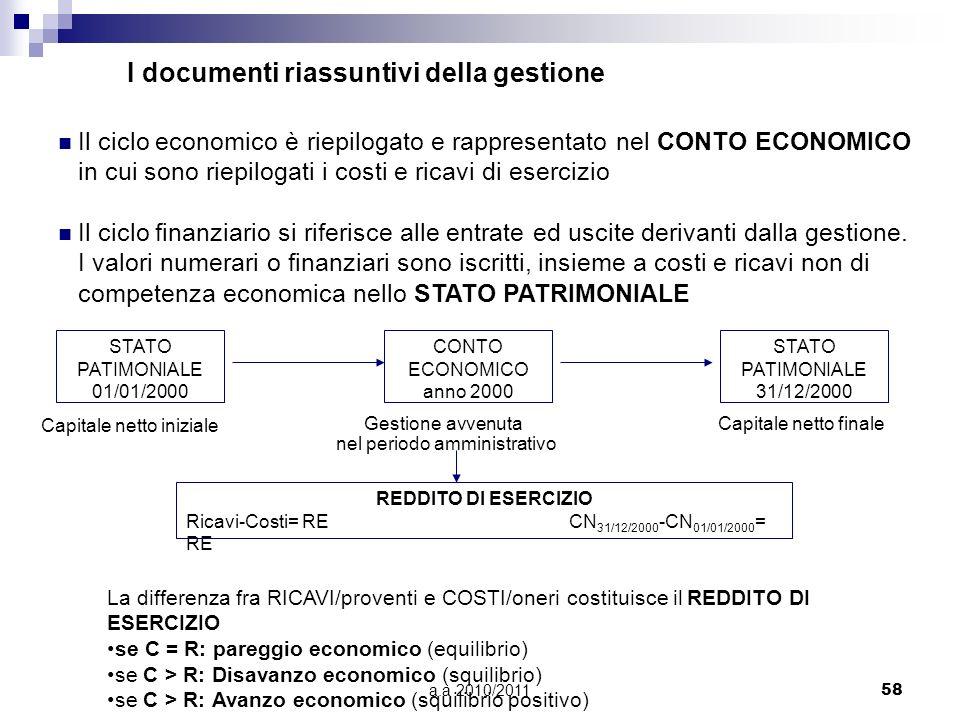 I documenti riassuntivi della gestione
