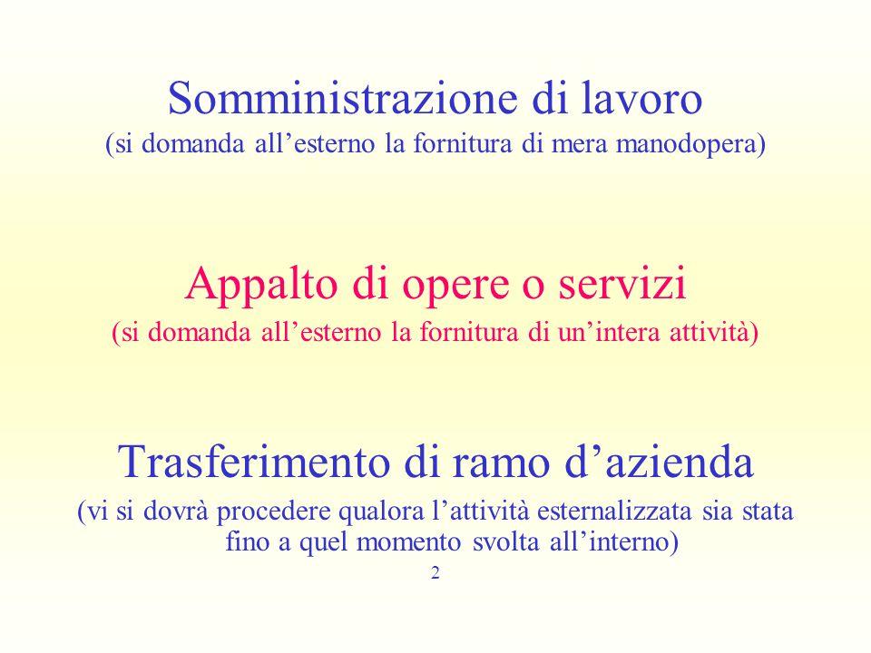 Appalto di opere o servizi