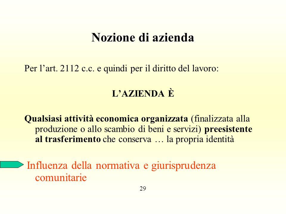 Nozione di azienda Per l'art. 2112 c.c. e quindi per il diritto del lavoro: L'AZIENDA È.