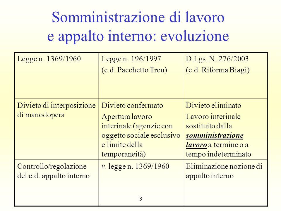 Somministrazione di lavoro e appalto interno: evoluzione