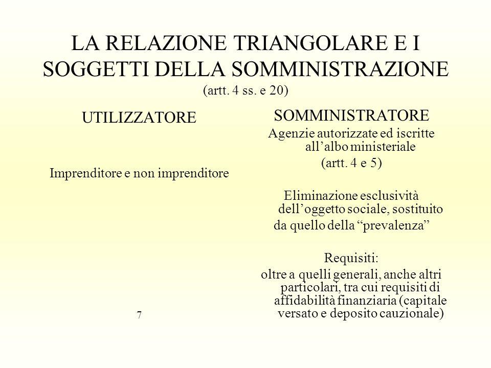 LA RELAZIONE TRIANGOLARE E I SOGGETTI DELLA SOMMINISTRAZIONE (artt