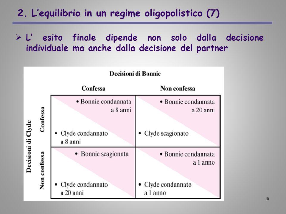 2. L'equilibrio in un regime oligopolistico (7)