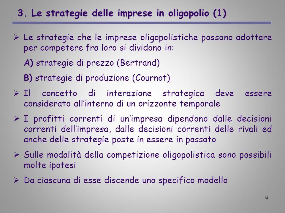 3. Le strategie delle imprese in oligopolio (1)
