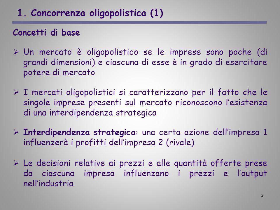 1. Concorrenza oligopolistica (1)