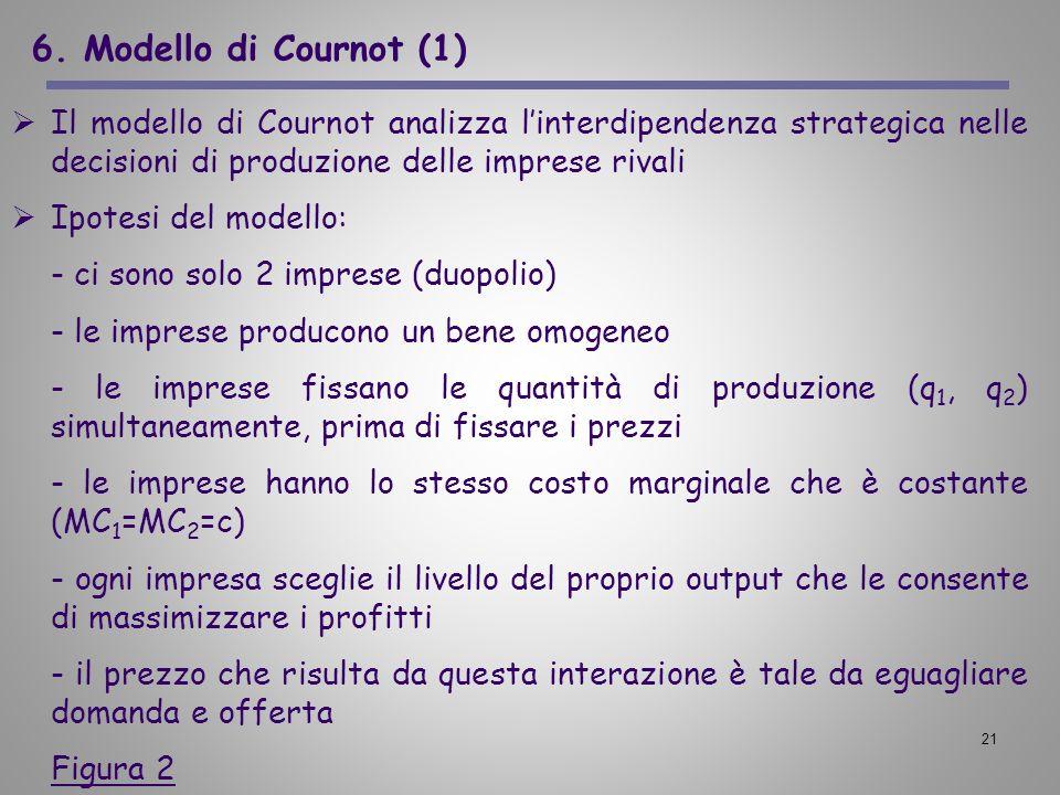 6. Modello di Cournot (1) Il modello di Cournot analizza l'interdipendenza strategica nelle decisioni di produzione delle imprese rivali.