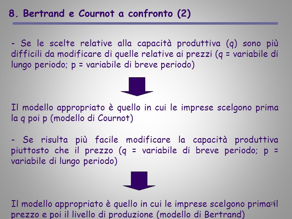8. Bertrand e Cournot a confronto (2)