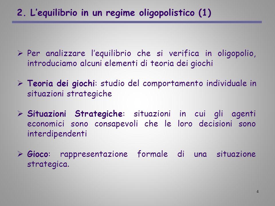 2. L'equilibrio in un regime oligopolistico (1)