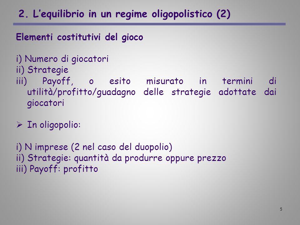 2. L'equilibrio in un regime oligopolistico (2)