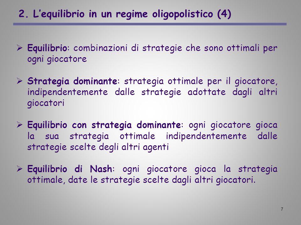 2. L'equilibrio in un regime oligopolistico (4)