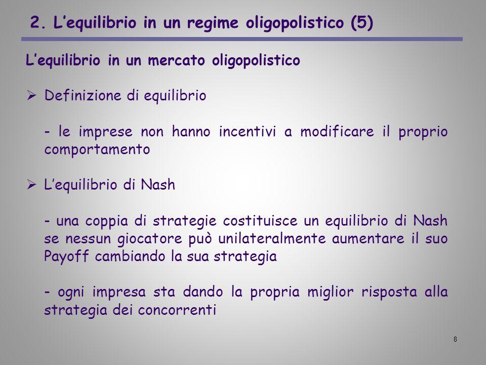 2. L'equilibrio in un regime oligopolistico (5)