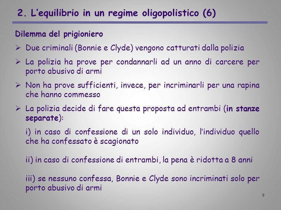 2. L'equilibrio in un regime oligopolistico (6)