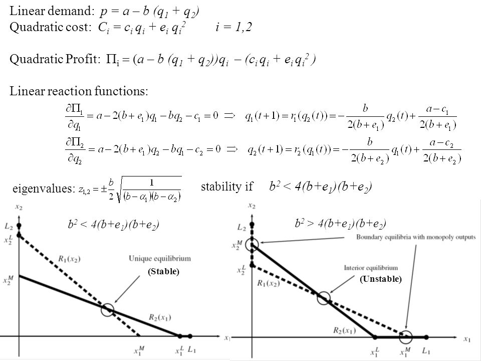 Linear demand: p = a – b (q1 + q2)