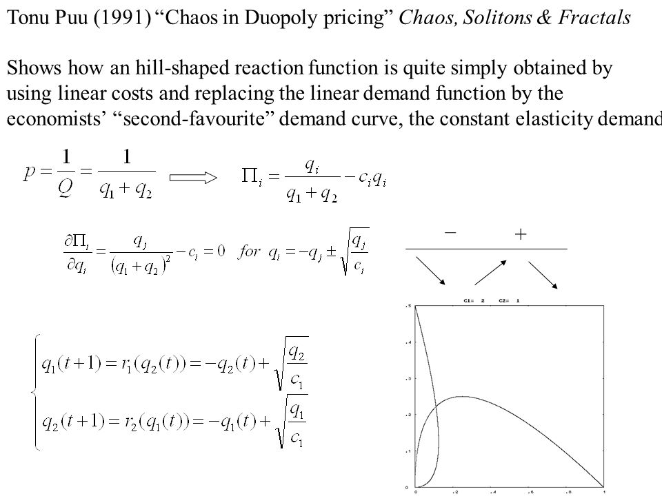 Tonu Puu (1991) Chaos in Duopoly pricing Chaos, Solitons & Fractals