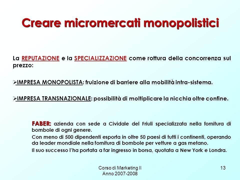 Creare micromercati monopolistici