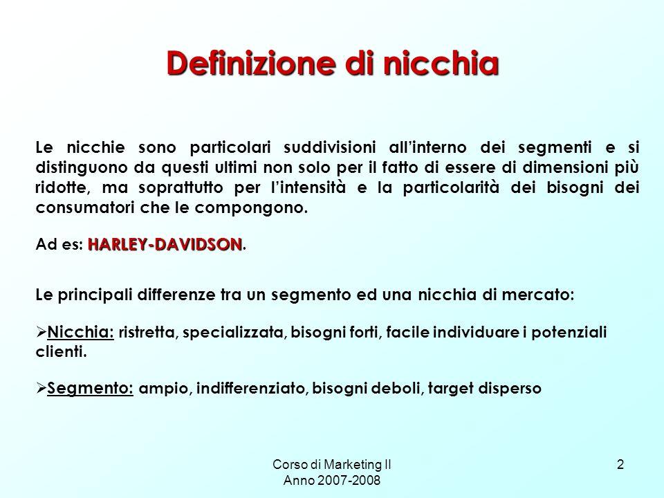 Definizione di nicchia