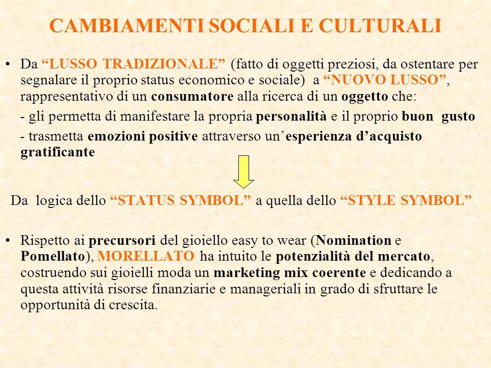CAMBIAMENTI SOCIALI E CULTURALI