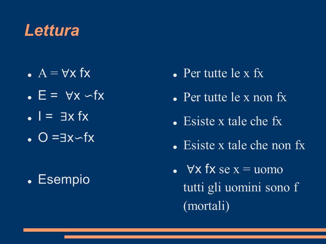 Lettura A = ∀x fx E = ∀x ∽fx I = ∃x fx O =∃x∽fx Esempio