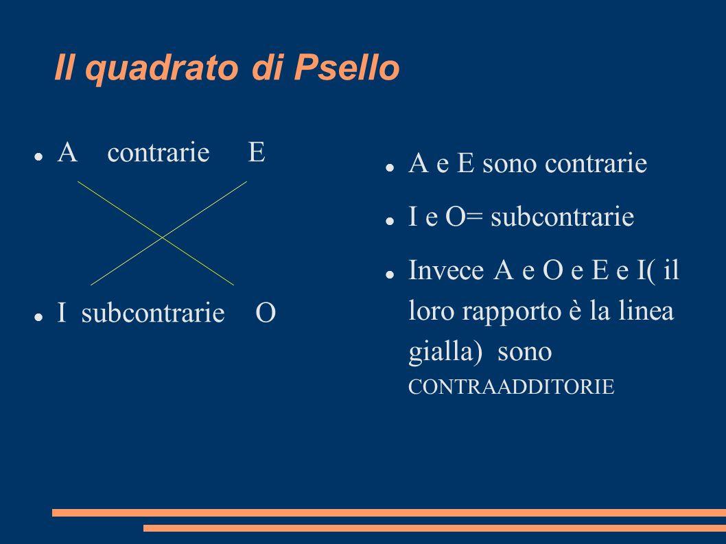 Il quadrato di Psello A contrarie E A e E sono contrarie