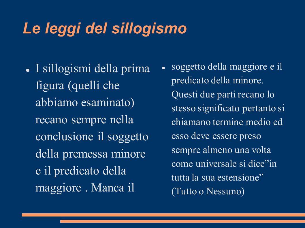 Le leggi del sillogismo