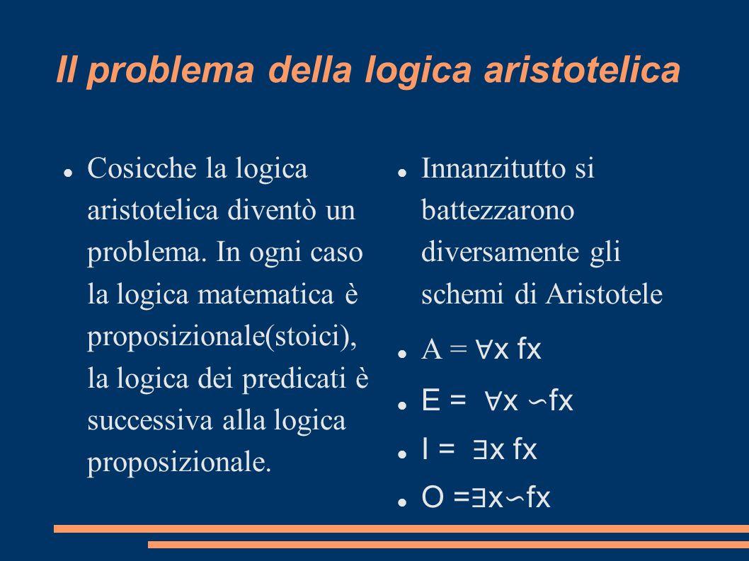 Il problema della logica aristotelica