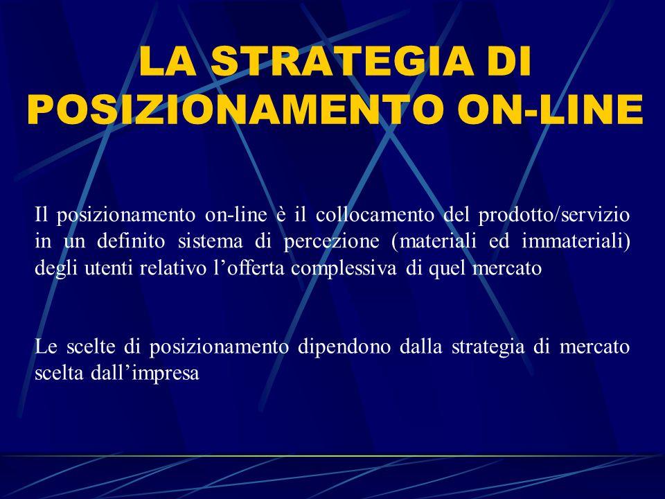 LA STRATEGIA DI POSIZIONAMENTO ON-LINE