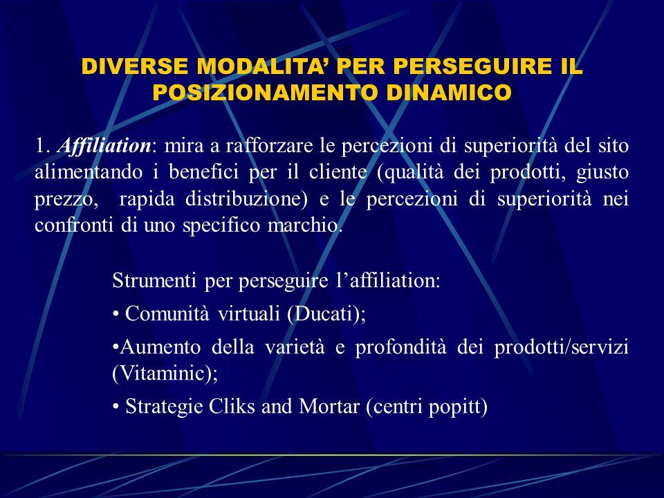 DIVERSE MODALITA' PER PERSEGUIRE IL POSIZIONAMENTO DINAMICO