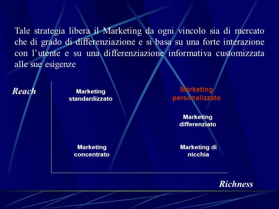 Tale strategia libera il Marketing da ogni vincolo sia di mercato che di grado di differenziazione e si basa su una forte interazione con l'utente e su una differenziazione informativa customizzata alle sue esigenze
