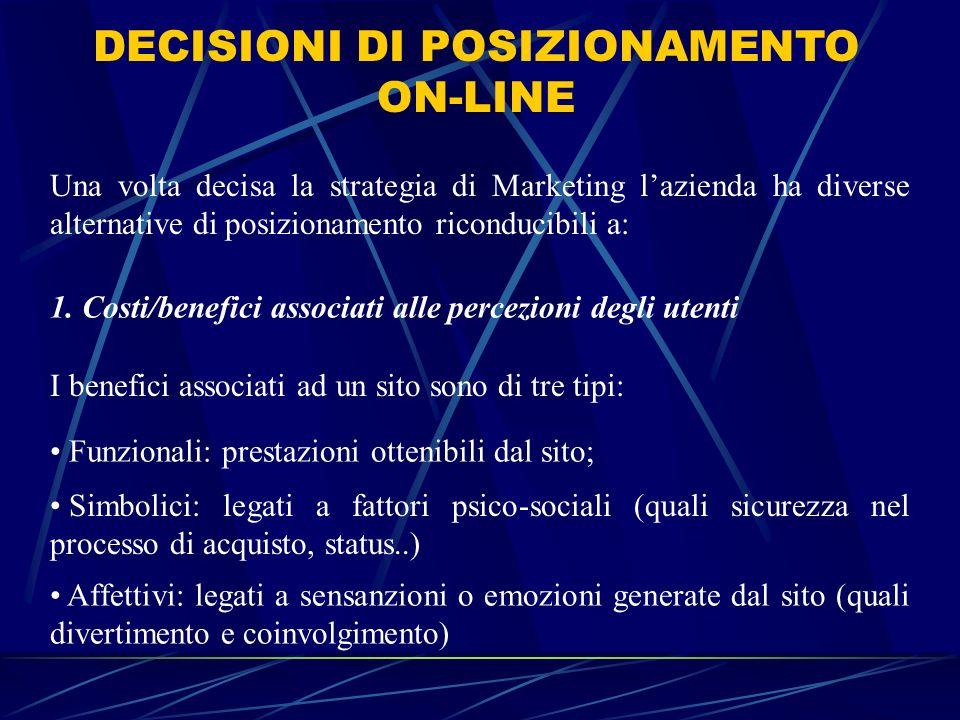 DECISIONI DI POSIZIONAMENTO ON-LINE