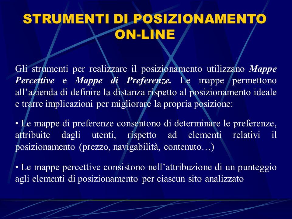 STRUMENTI DI POSIZIONAMENTO ON-LINE