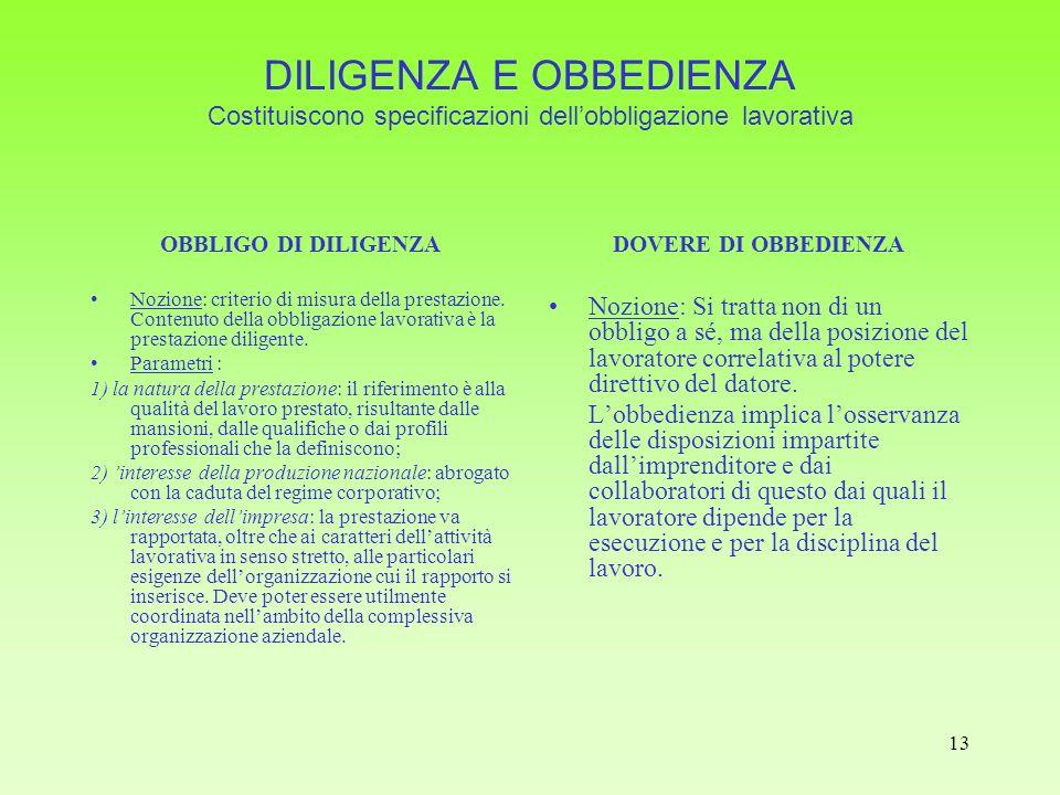 DILIGENZA E OBBEDIENZA Costituiscono specificazioni dell'obbligazione lavorativa