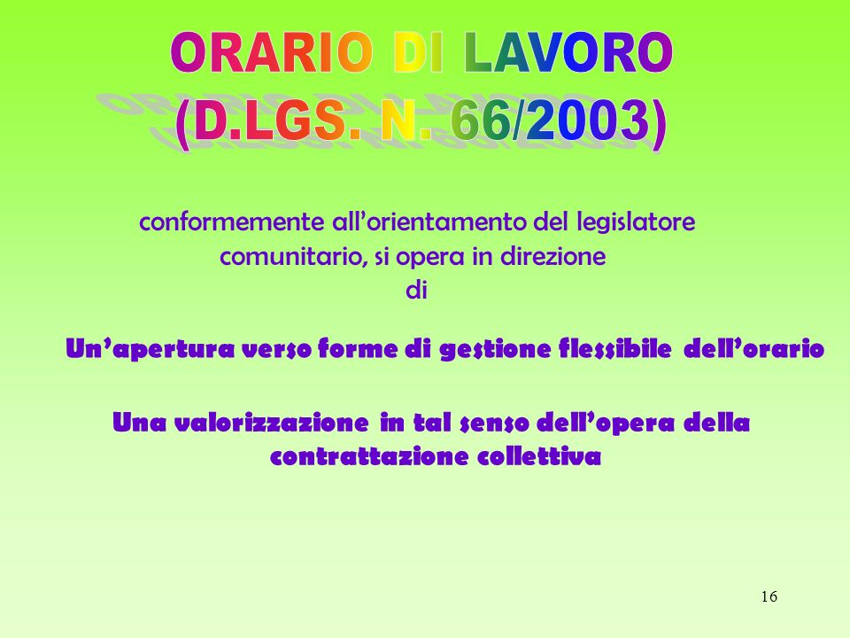 ORARIO DI LAVORO (D.LGS. N. 66/2003)