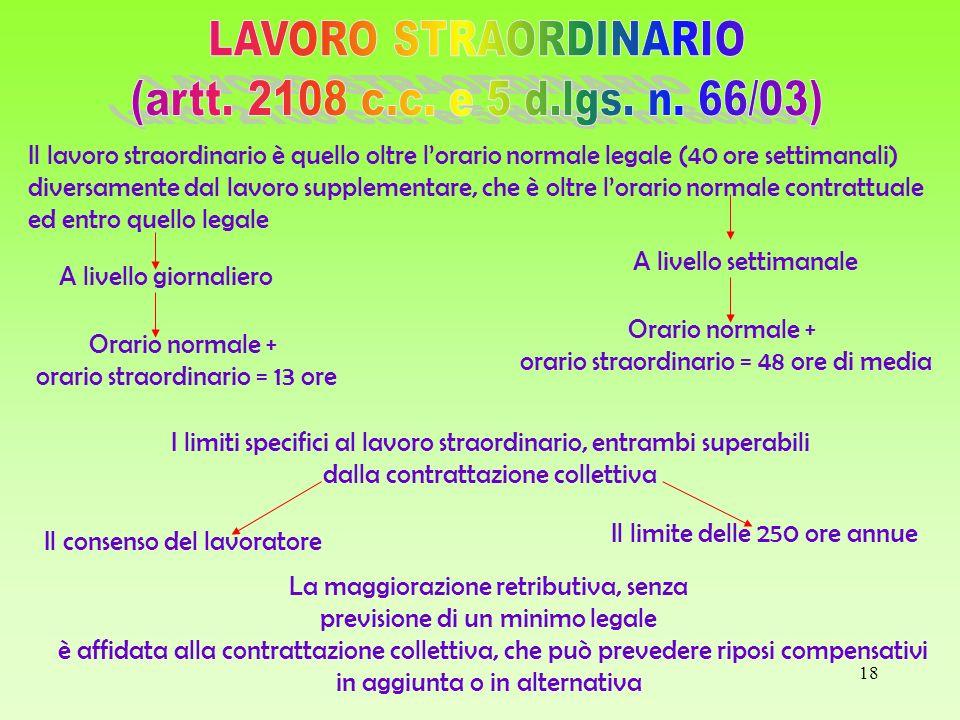 LAVORO STRAORDINARIO (artt. 2108 c.c. e 5 d.lgs. n. 66/03)