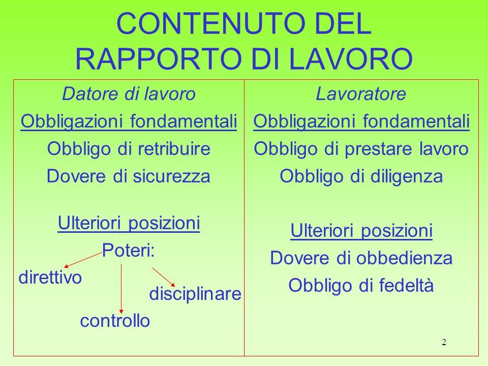 CONTENUTO DEL RAPPORTO DI LAVORO
