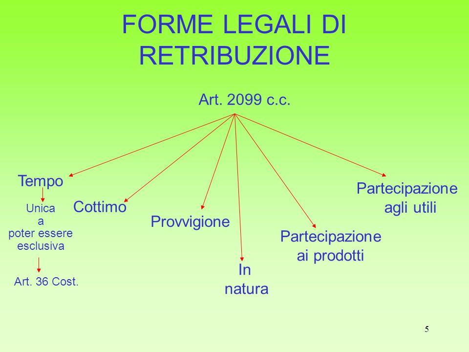 FORME LEGALI DI RETRIBUZIONE