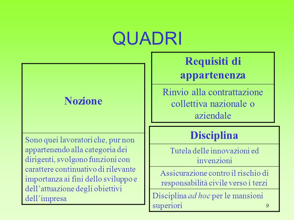 Requisiti di appartenenza