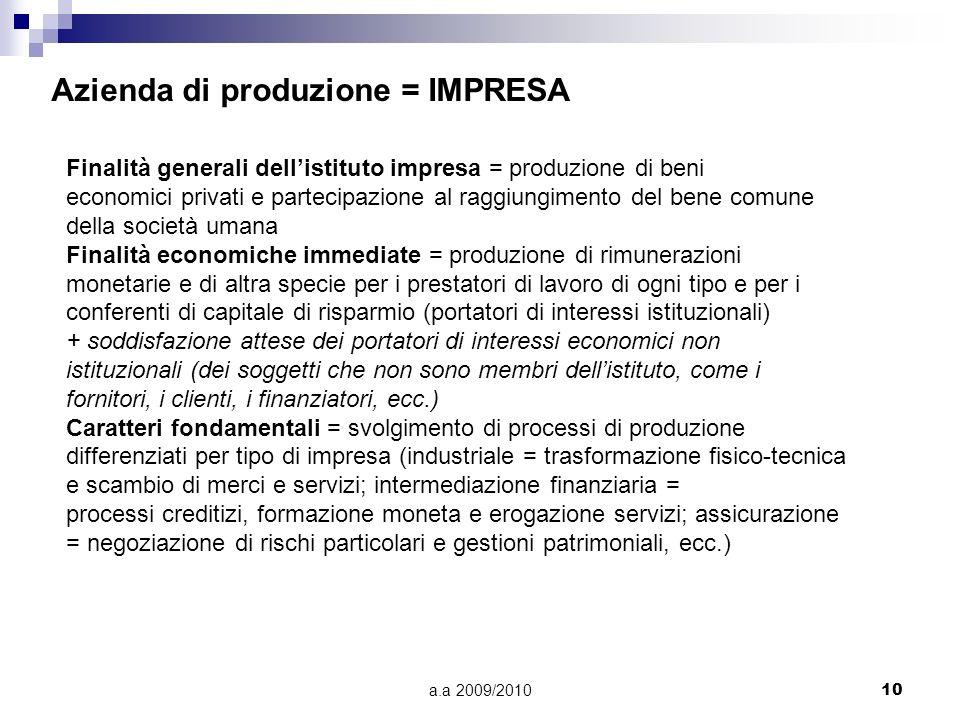 Azienda di produzione = IMPRESA