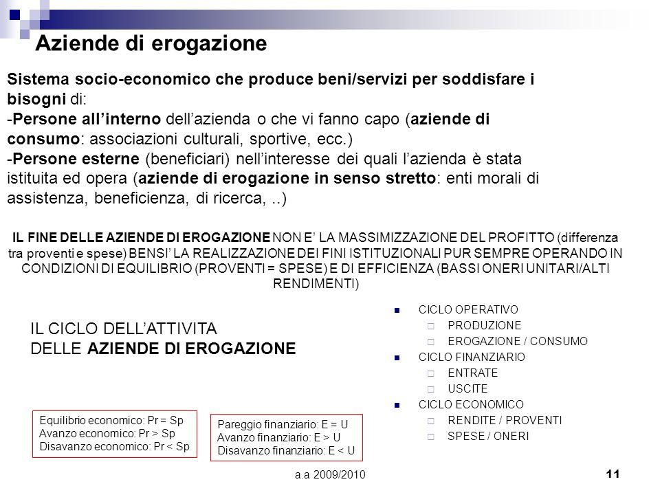 Aziende di erogazione Sistema socio-economico che produce beni/servizi per soddisfare i bisogni di: