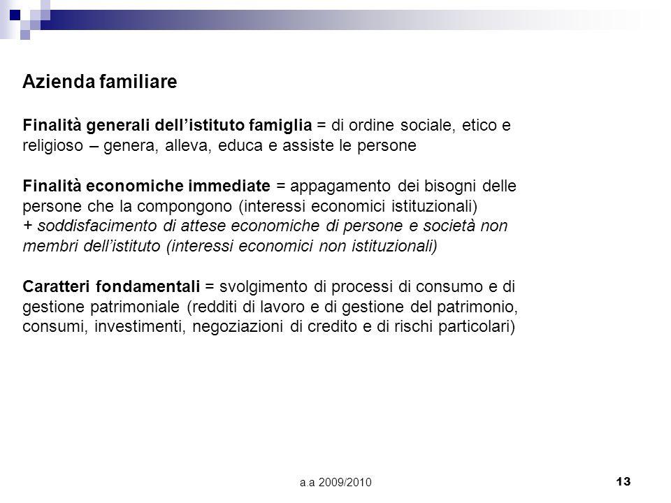 Azienda familiare Finalità generali dell'istituto famiglia = di ordine sociale, etico e. religioso – genera, alleva, educa e assiste le persone.