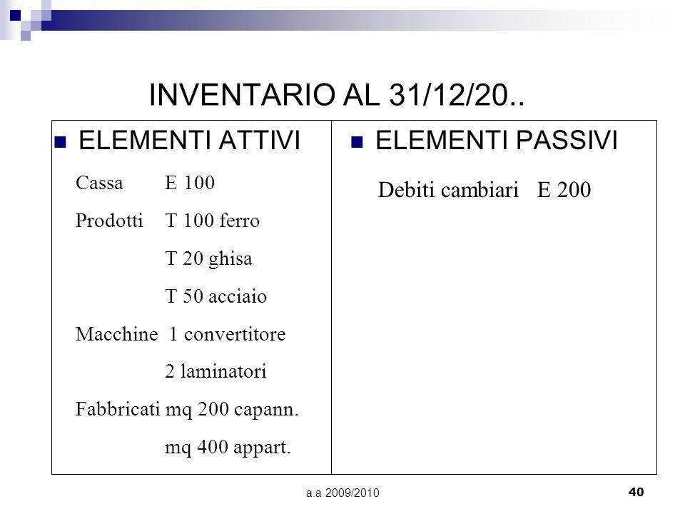 INVENTARIO AL 31/12/20.. ELEMENTI ATTIVI ELEMENTI PASSIVI